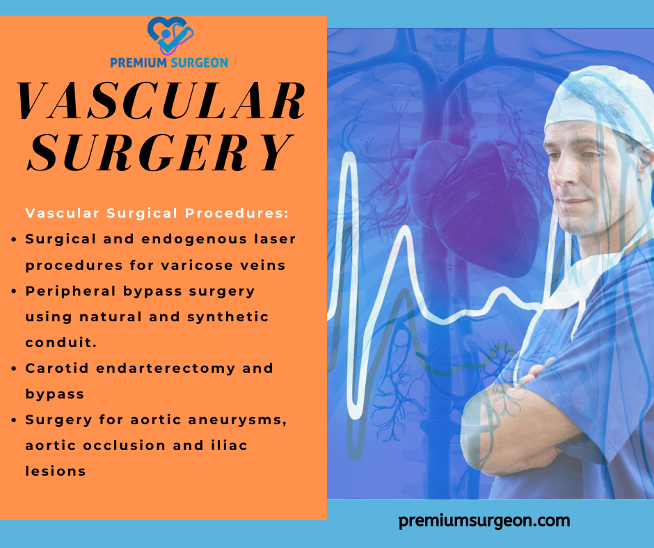 Book Online Appointment with the Most Premium Surgeons in Delhi NCR.