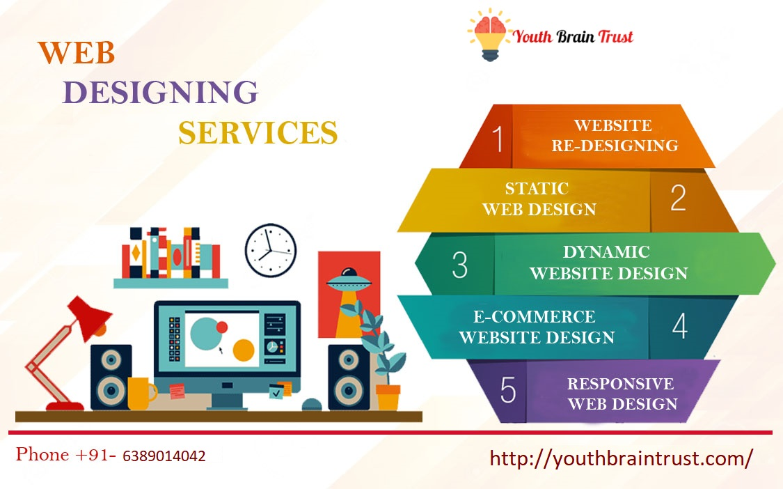 Website Designing Services in Lucknow