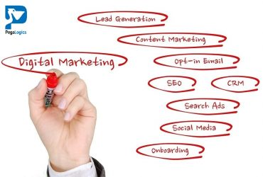 Top Digital Marketing Company in Noida- PegaLogics